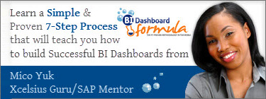 BI Dashboard Formula